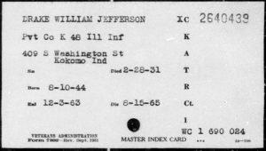 Veterans Administration Master Index